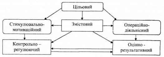 Международный совет организаций индустриального дизайна 233